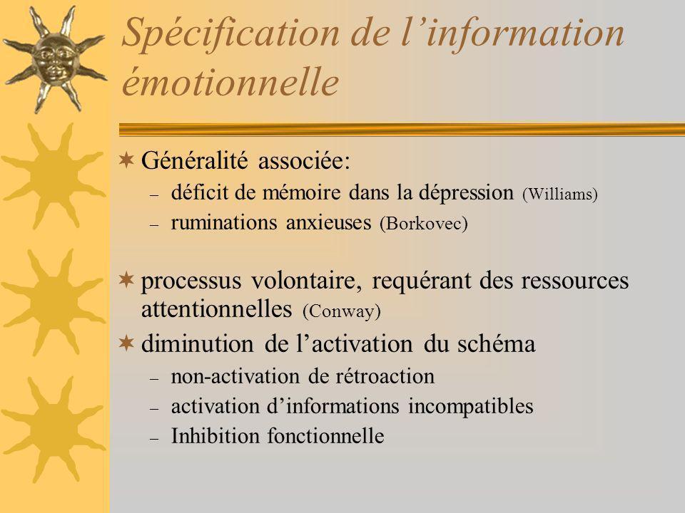 Spécification de linformation émotionnelle Généralité associée: – déficit de mémoire dans la dépression (Williams) – ruminations anxieuses (Borkovec)
