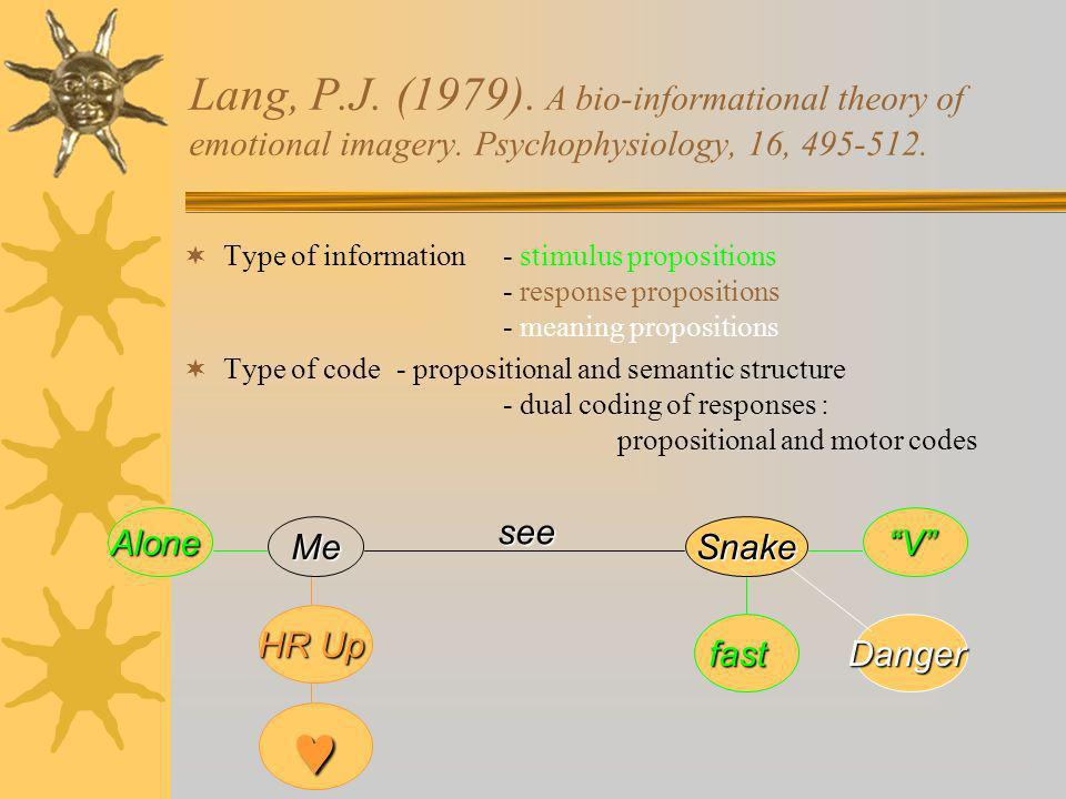 Lang, P.J. (1979). A bio-informational theory of emotional imagery. Psychophysiology, 16, 495-512. Type of information - stimulus propositions - respo
