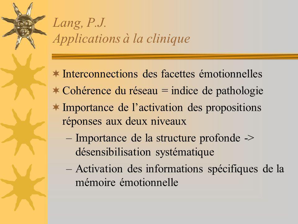 Lang, P.J. Applications à la clinique Interconnections des facettes émotionnelles Cohérence du réseau = indice de pathologie Importance de lactivation