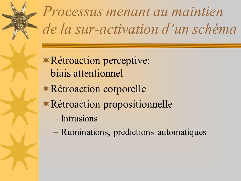 Processus menant au maintien de la sur-activation dun schéma Rétroaction perceptive: biais attentionnel Rétroaction corporelle Rétroaction propositionnelle –Intrusions –Ruminations, prédictions automatiques
