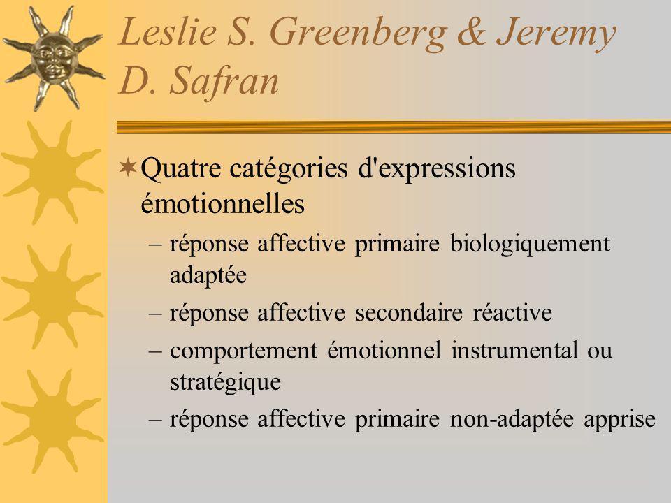 Leslie S. Greenberg & Jeremy D. Safran Quatre catégories d'expressions émotionnelles –réponse affective primaire biologiquement adaptée –réponse affec