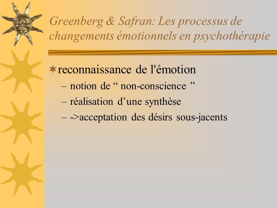 Greenberg & Safran: Les processus de changements émotionnels en psychothérapie reconnaissance de l émotion –notion de non-conscience –réalisation dune synthèse –->acceptation des désirs sous-jacents