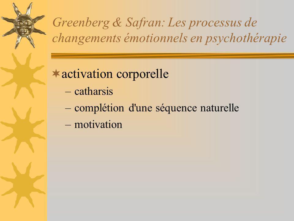 Greenberg & Safran: Les processus de changements émotionnels en psychothérapie activation corporelle –catharsis –complétion d une séquence naturelle –motivation