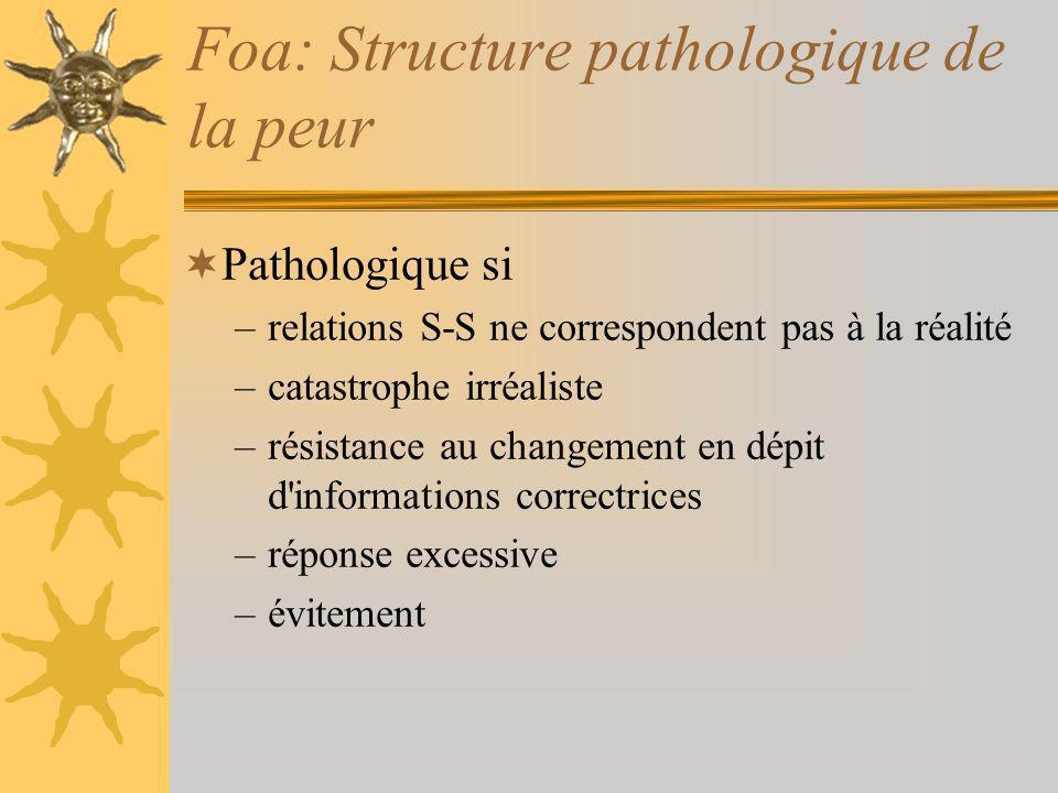 Foa: Structure pathologique de la peur Pathologique si –relations S-S ne correspondent pas à la réalité –catastrophe irréaliste –résistance au changement en dépit d informations correctrices –réponse excessive –évitement