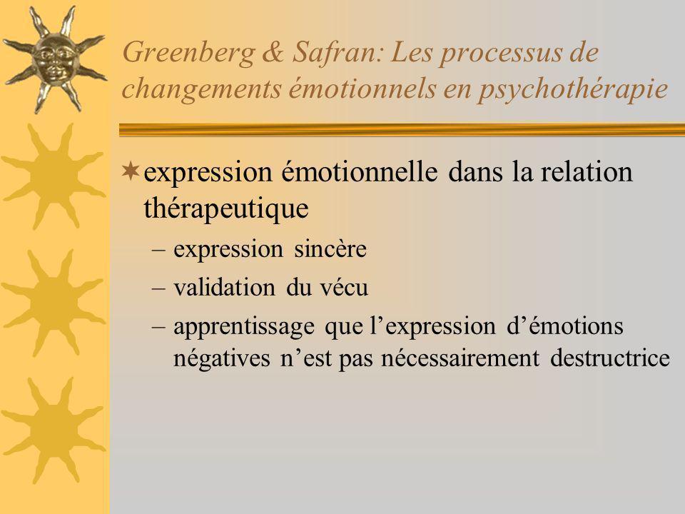 Greenberg & Safran: Les processus de changements émotionnels en psychothérapie expression émotionnelle dans la relation thérapeutique –expression sincère –validation du vécu –apprentissage que lexpression démotions négatives nest pas nécessairement destructrice