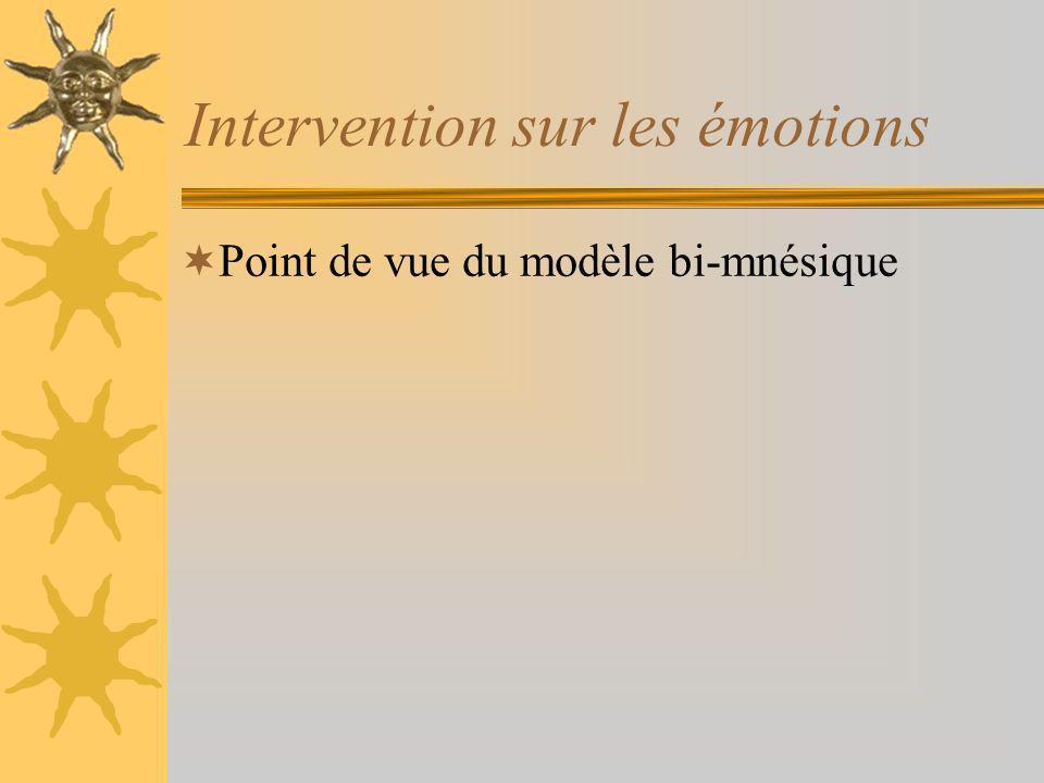 Intervention sur les émotions Point de vue du modèle bi-mnésique