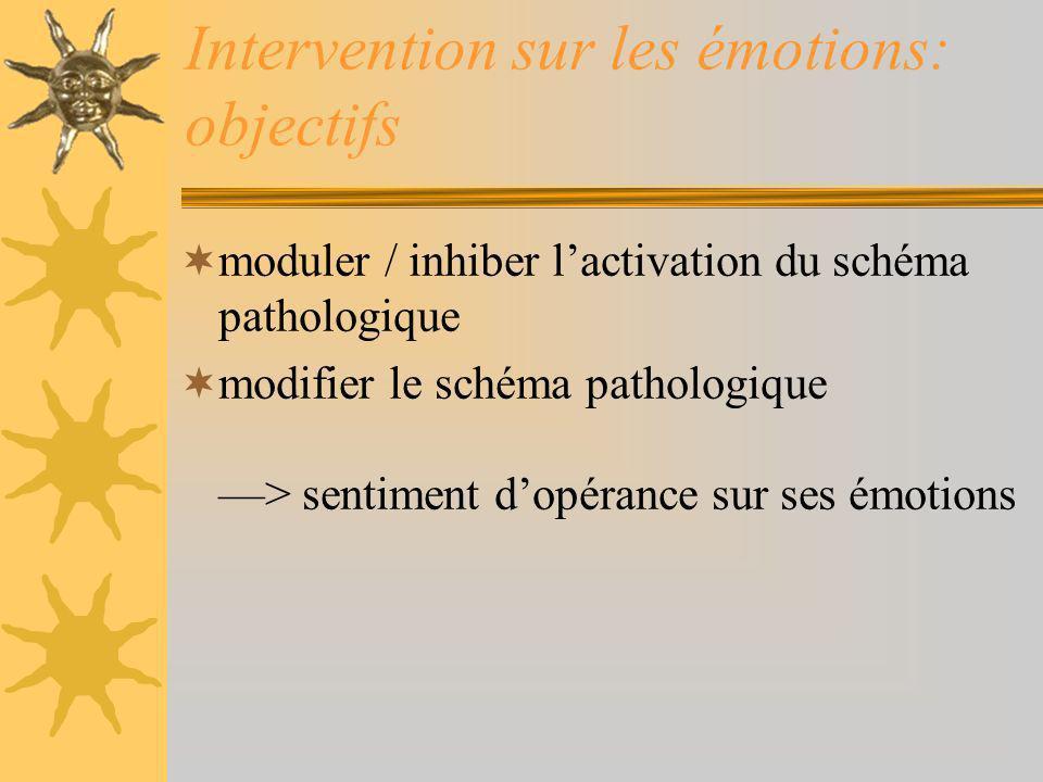 Intervention sur les émotions: objectifs moduler / inhiber lactivation du schéma pathologique modifier le schéma pathologique > sentiment dopérance sur ses émotions