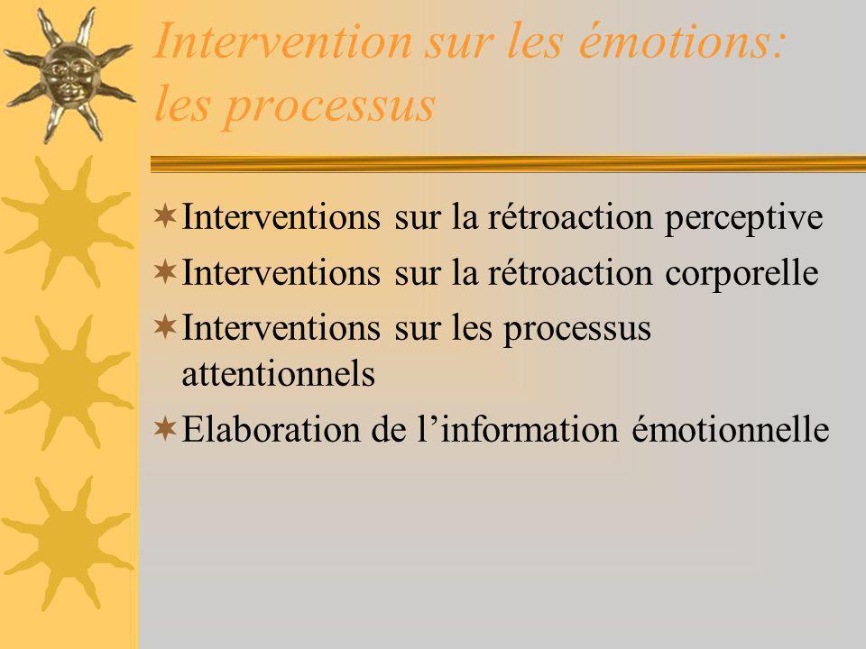 Intervention sur les émotions: les processus Interventions sur la rétroaction perceptive Interventions sur la rétroaction corporelle Interventions sur les processus attentionnels Elaboration de linformation émotionnelle