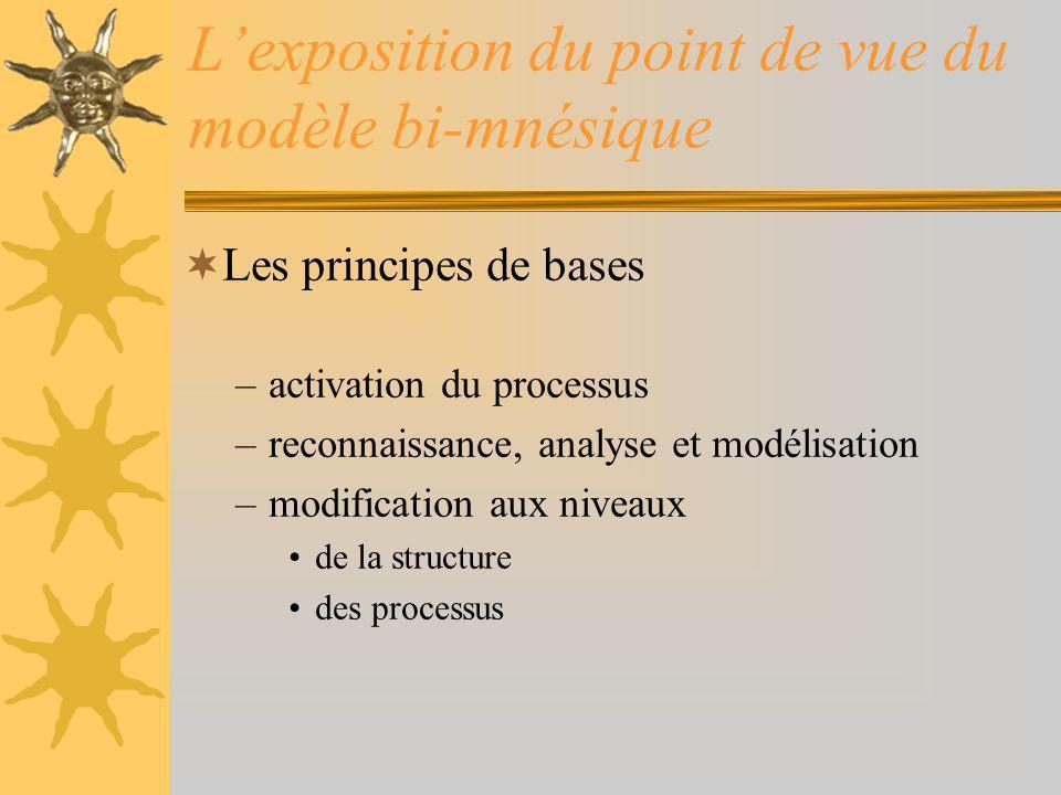 Lexposition du point de vue du modèle bi-mnésique Les principes de bases –activation du processus –reconnaissance, analyse et modélisation –modification aux niveaux de la structure des processus