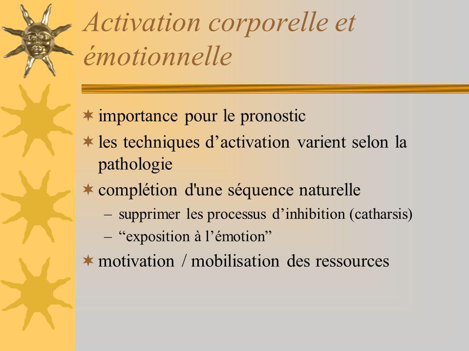 Activation corporelle et émotionnelle importance pour le pronostic les techniques dactivation varient selon la pathologie complétion d une séquence naturelle –supprimer les processus dinhibition (catharsis) –exposition à lémotion motivation / mobilisation des ressources