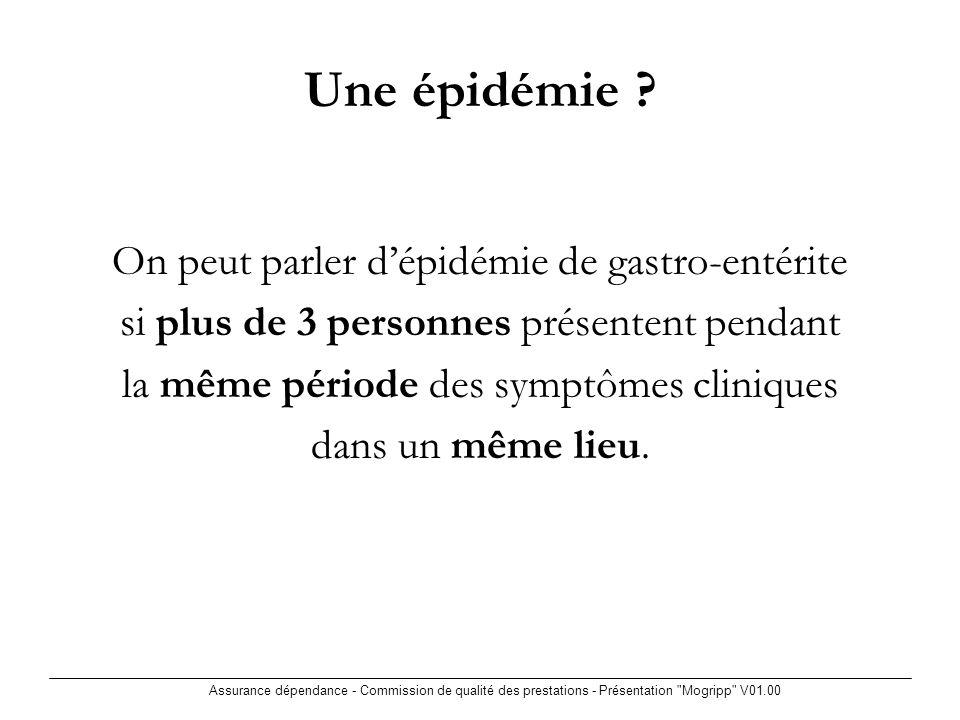 Assurance dépendance - Commission de qualité des prestations - Présentation Mogripp V01.00 Une épidémie .