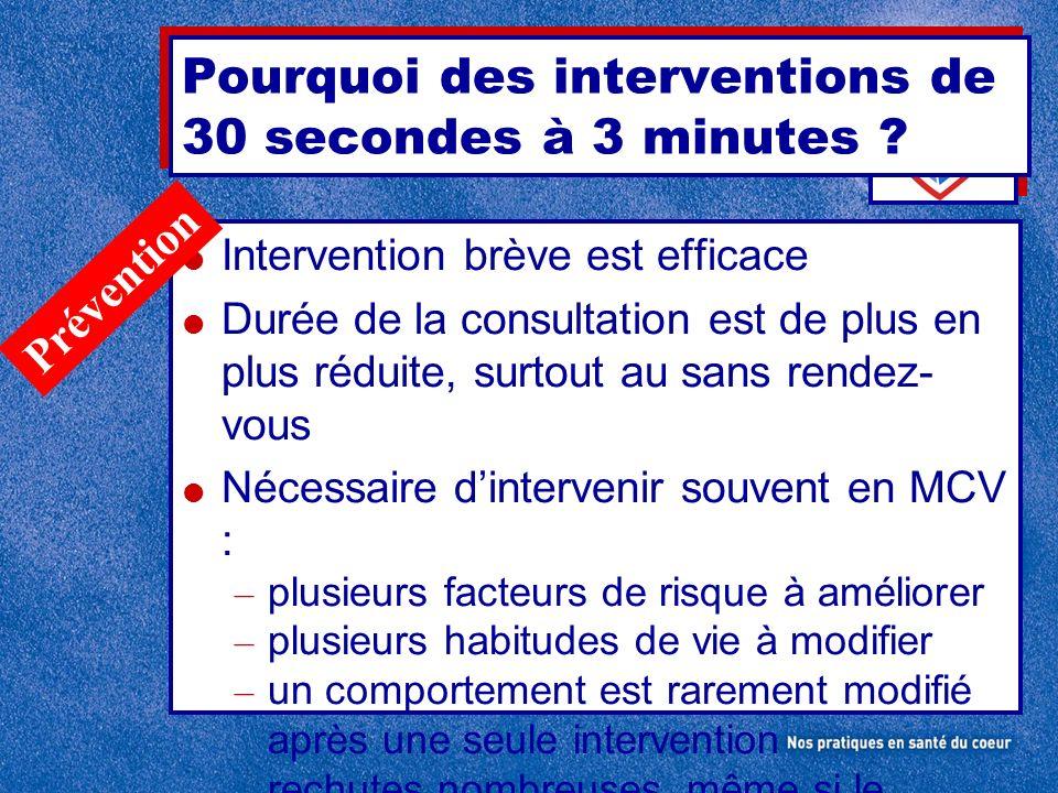 Pourquoi des interventions de 30 secondes à 3 minutes ? Intervention brève est efficace Durée de la consultation est de plus en plus réduite, surtout