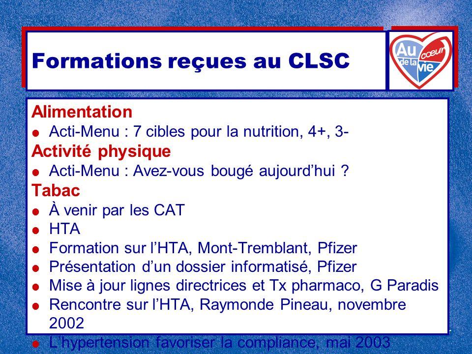 Formations reçues au CLSC Alimentation Acti-Menu : 7 cibles pour la nutrition, 4+, 3- Activité physique Acti-Menu : Avez-vous bougé aujourdhui ? Tabac