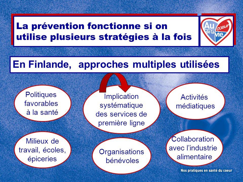 En Finlande, approches multiples utilisées Activités médiatiques Collaboration avec lindustrie alimentaire Politiques favorables à la santé Implicatio