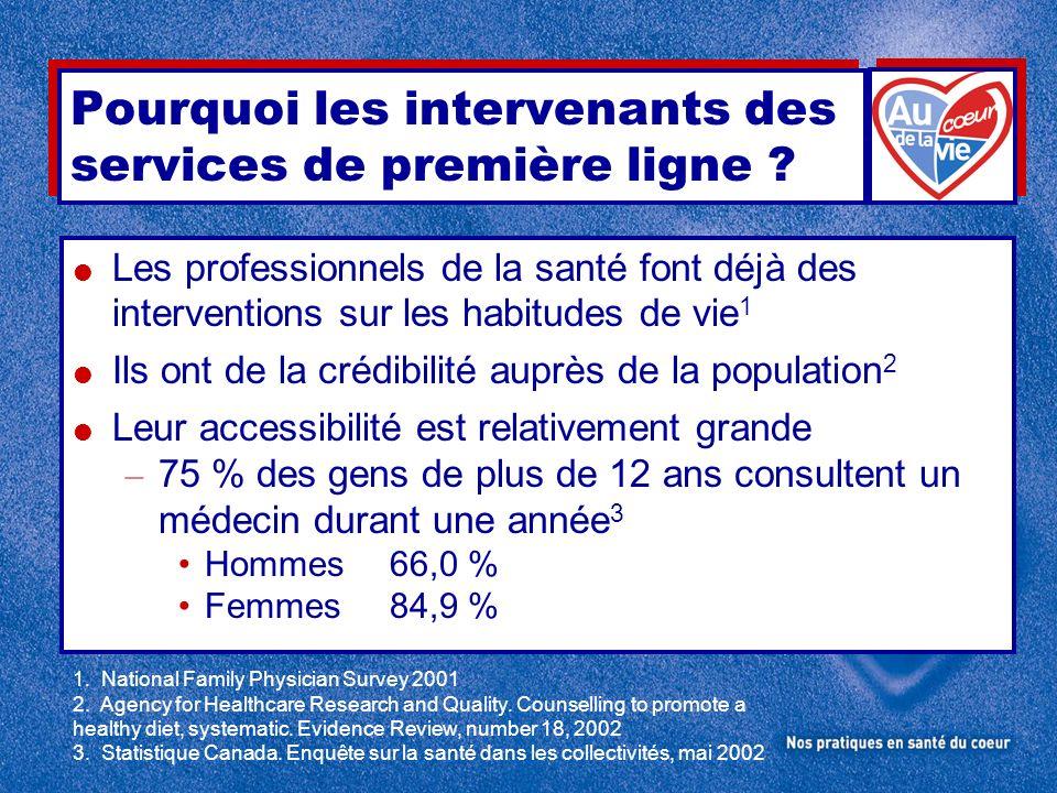 Pourquoi les intervenants des services de première ligne ? Les professionnels de la santé font déjà des interventions sur les habitudes de vie 1 Ils o