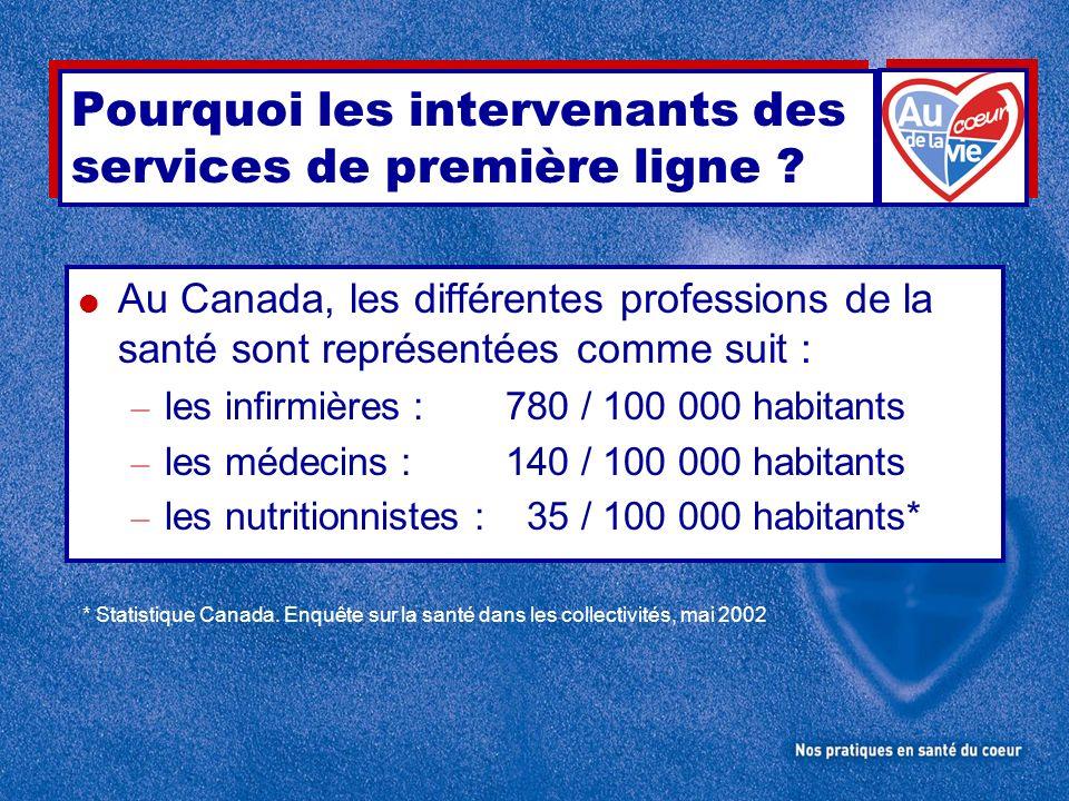 Pourquoi les intervenants des services de première ligne ? Au Canada, les différentes professions de la santé sont représentées comme suit : – les inf
