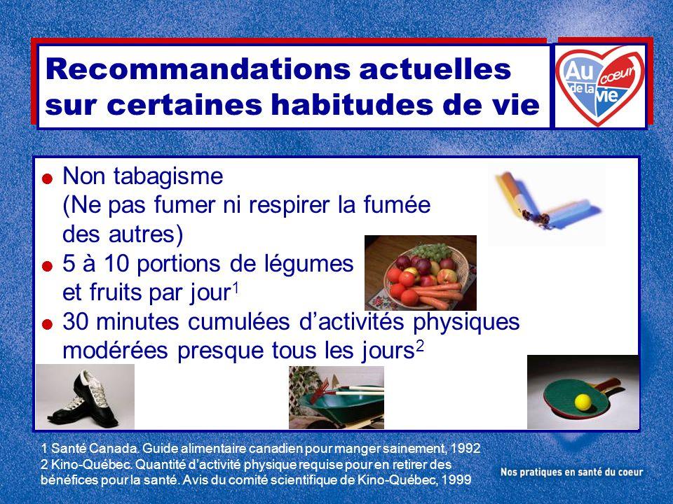 Non tabagisme (Ne pas fumer ni respirer la fumée des autres) 5 à 10 portions de légumes et fruits par jour 1 30 minutes cumulées dactivités physiques