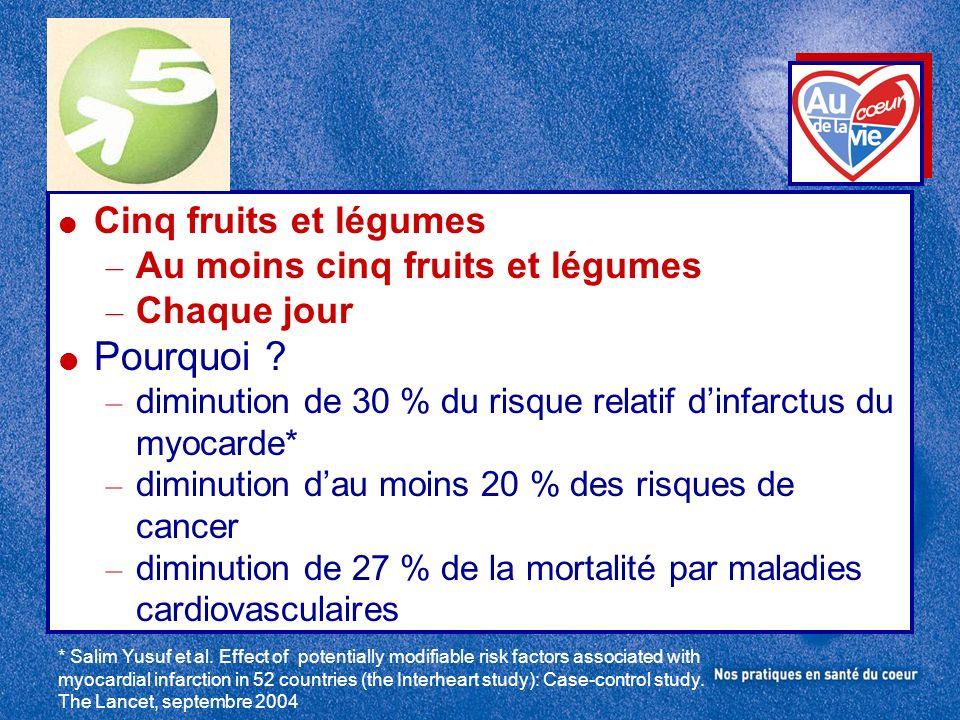 Cinq fruits et légumes – Au moins cinq fruits et légumes – Chaque jour Pourquoi ? – diminution de 30 % du risque relatif dinfarctus du myocarde* – dim