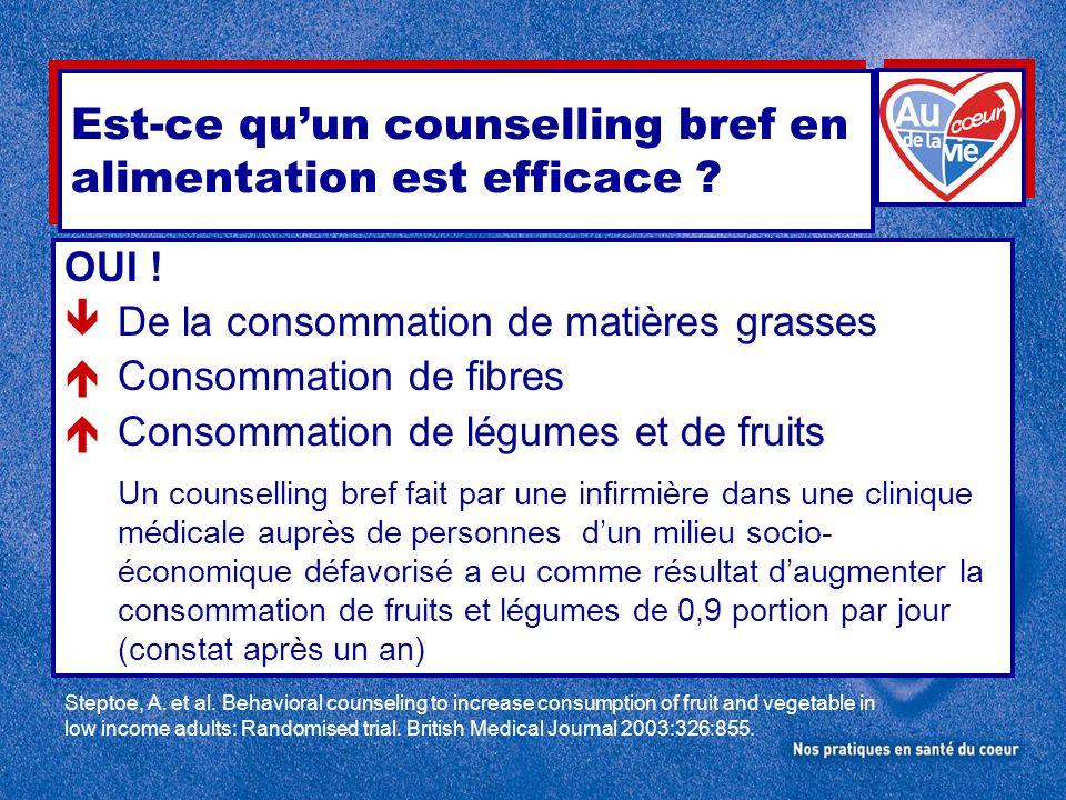OUI ! De la consommation de matières grasses Consommation de fibres Consommation de légumes et de fruits Un counselling bref fait par une infirmière d