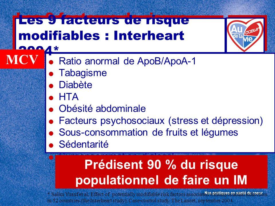 Ratio anormal de ApoB/ApoA-1 Tabagisme Diabète HTA Obésité abdominale Facteurs psychosociaux (stress et dépression) Sous-consommation de fruits et lég