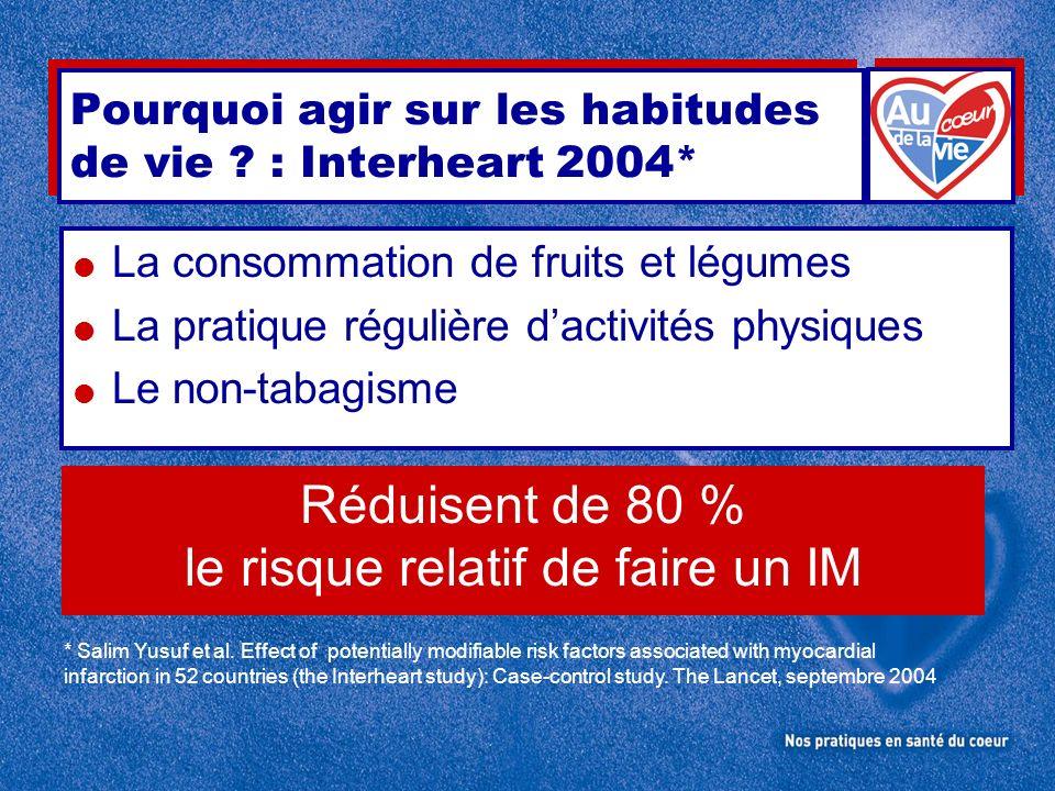 Pourquoi agir sur les habitudes de vie ? : Interheart 2004* La consommation de fruits et légumes La pratique régulière dactivités physiques Le non-tab