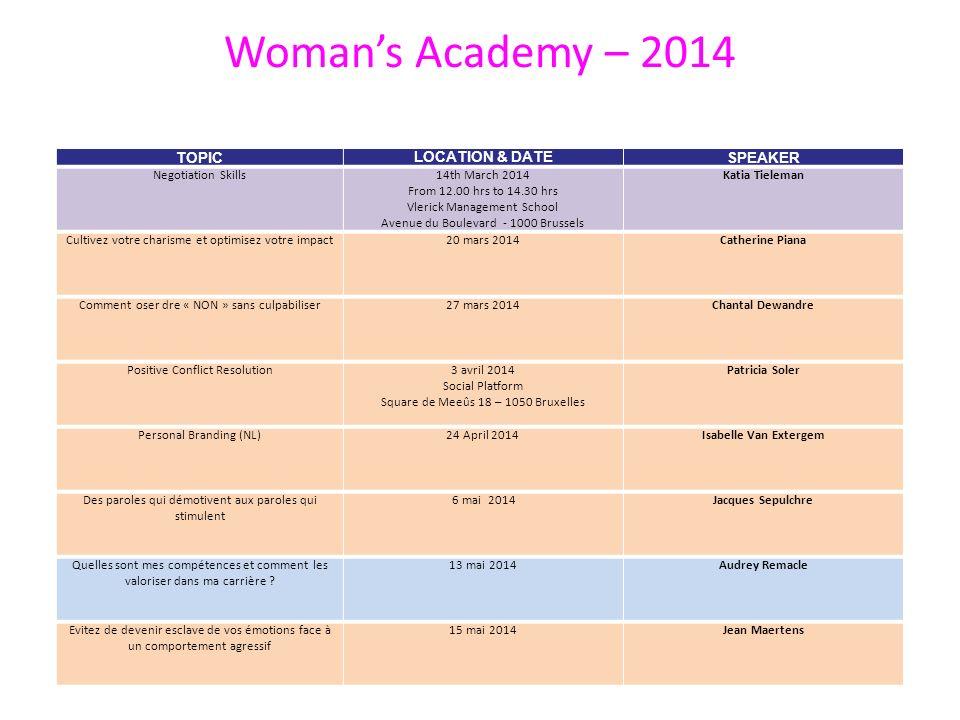 Womans Academy – 2014 TOPIC LOCATION & DATE SPEAKER How to transform your pitfalls into powerful resources 22 mai 2014 Laura Bacci Comment rajouter des heures à votre journée.