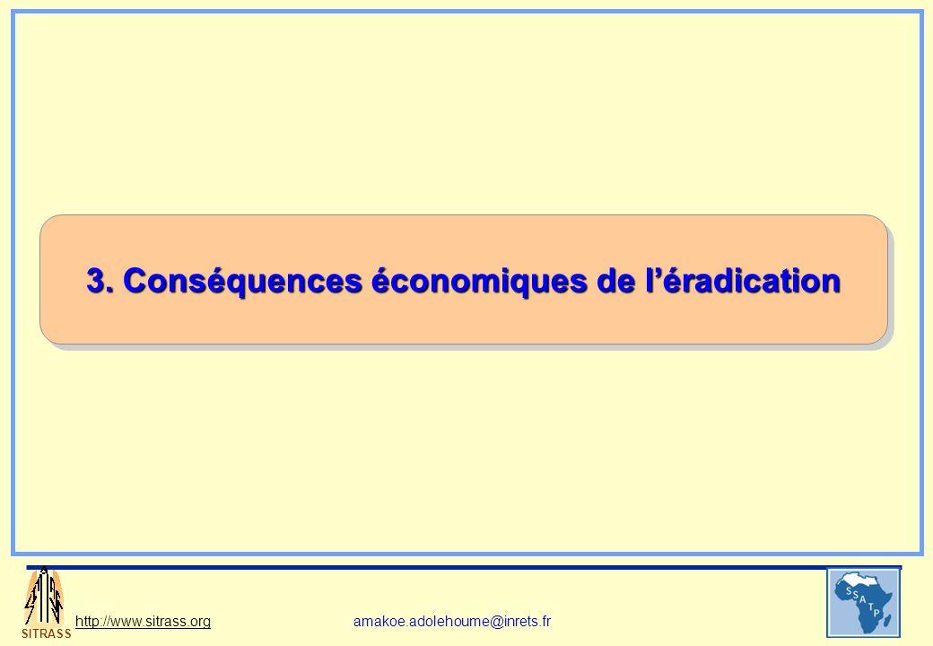 SITRASS http://www.sitrass.orgamakoe.adolehoume@inrets.fr 3. Conséquences économiques de léradication