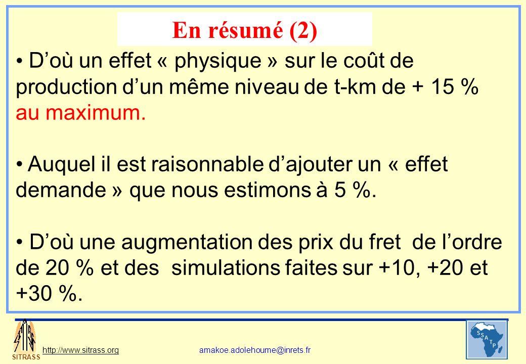 SITRASS http://www.sitrass.orgamakoe.adolehoume@inrets.fr Doù un effet « physique » sur le coût de production dun même niveau de t-km de + 15 % au max