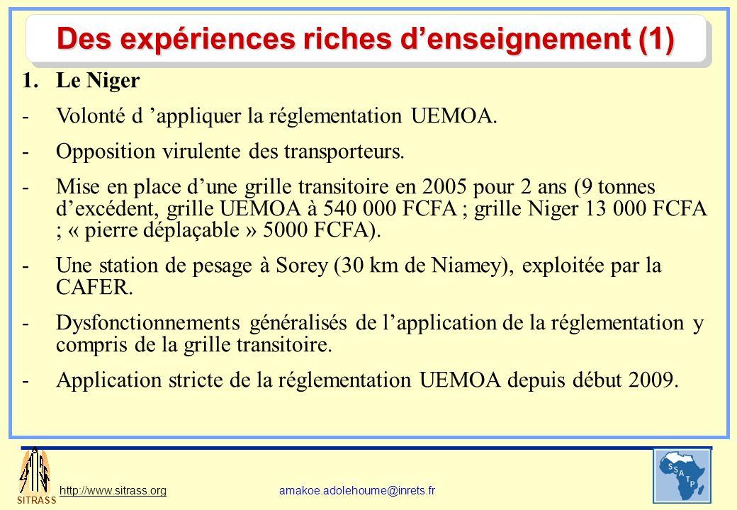 SITRASS http://www.sitrass.orgamakoe.adolehoume@inrets.fr 1.Le Niger -Volonté d appliquer la réglementation UEMOA. -Opposition virulente des transport