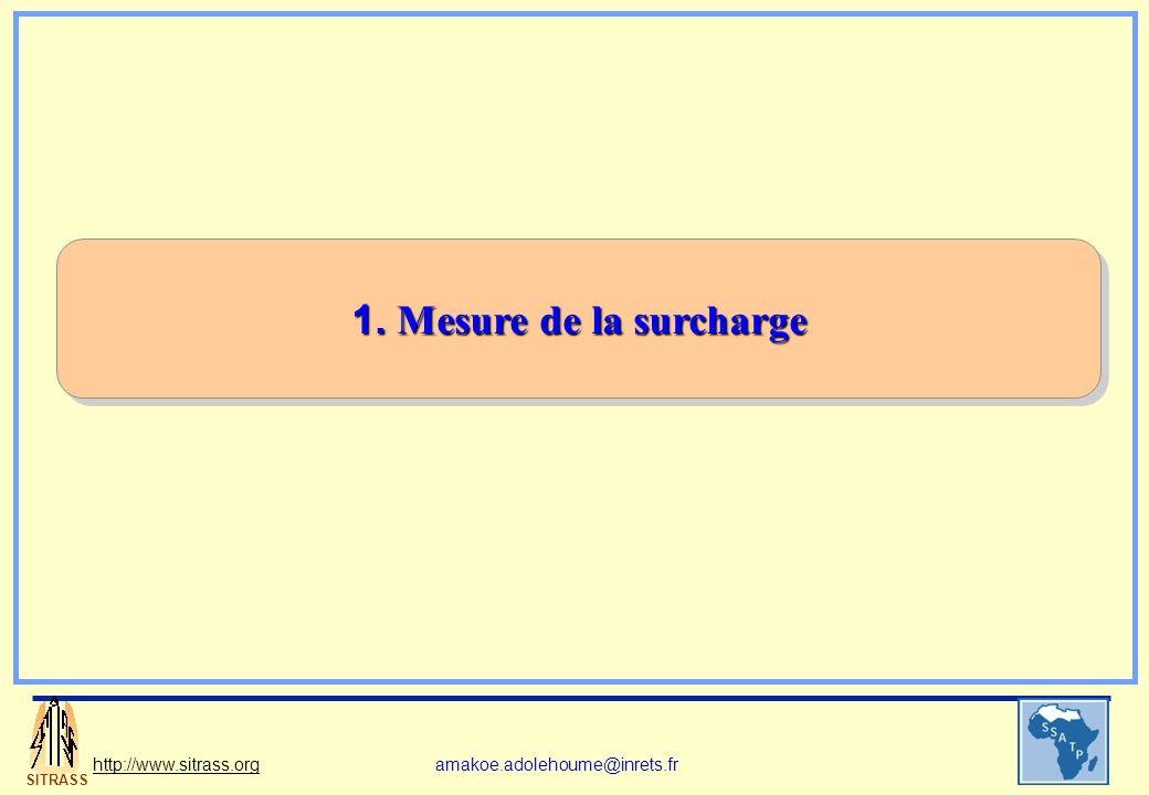 SITRASS http://www.sitrass.orgamakoe.adolehoume@inrets.fr 1. Mesure de la surcharge