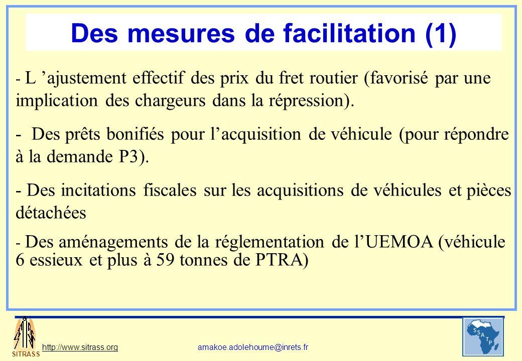 SITRASS http://www.sitrass.orgamakoe.adolehoume@inrets.fr Des mesures de facilitation (1) - L ajustement effectif des prix du fret routier (favorisé p