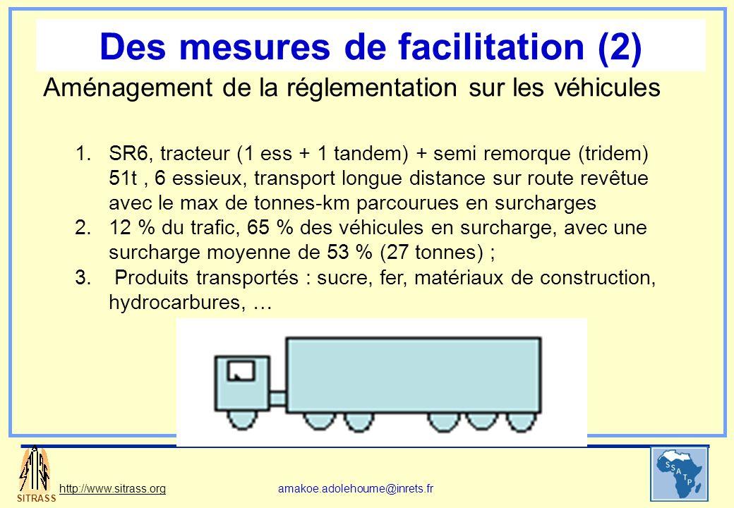 SITRASS http://www.sitrass.orgamakoe.adolehoume@inrets.fr 1.SR6, tracteur (1 ess + 1 tandem) + semi remorque (tridem) 51t, 6 essieux, transport longue
