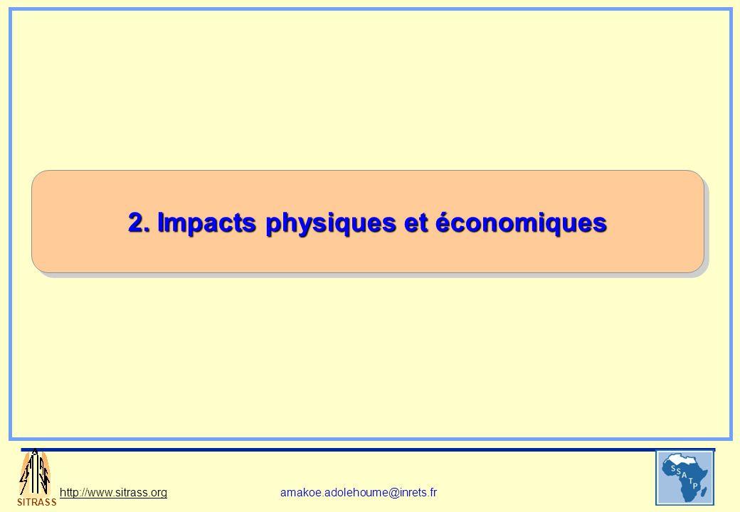 SITRASS http://www.sitrass.orgamakoe.adolehoume@inrets.fr 2. Impacts physiques et économiques