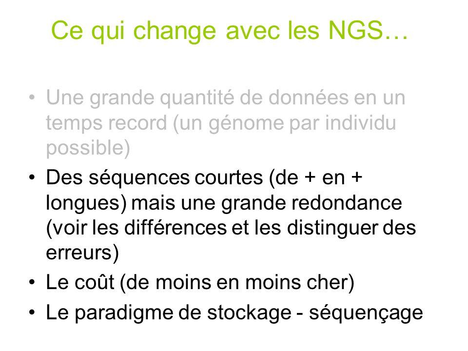 Une grande quantité de données en un temps record (un génome par individu possible) Des séquences courtes (de + en + longues) mais une grande redondan