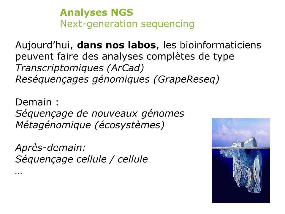 Aujourdhui, dans nos labos, les bioinformaticiens peuvent faire des analyses complètes de type Transcriptomiques (ArCad) Reséquençages génomiques (Gra