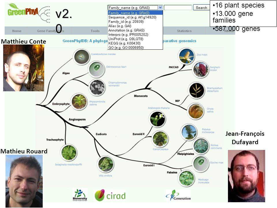 v2. 0 16 plant species 13.000 gene families 587.000 genes Matthieu Conte Mathieu Rouard Jean-François Dufayard