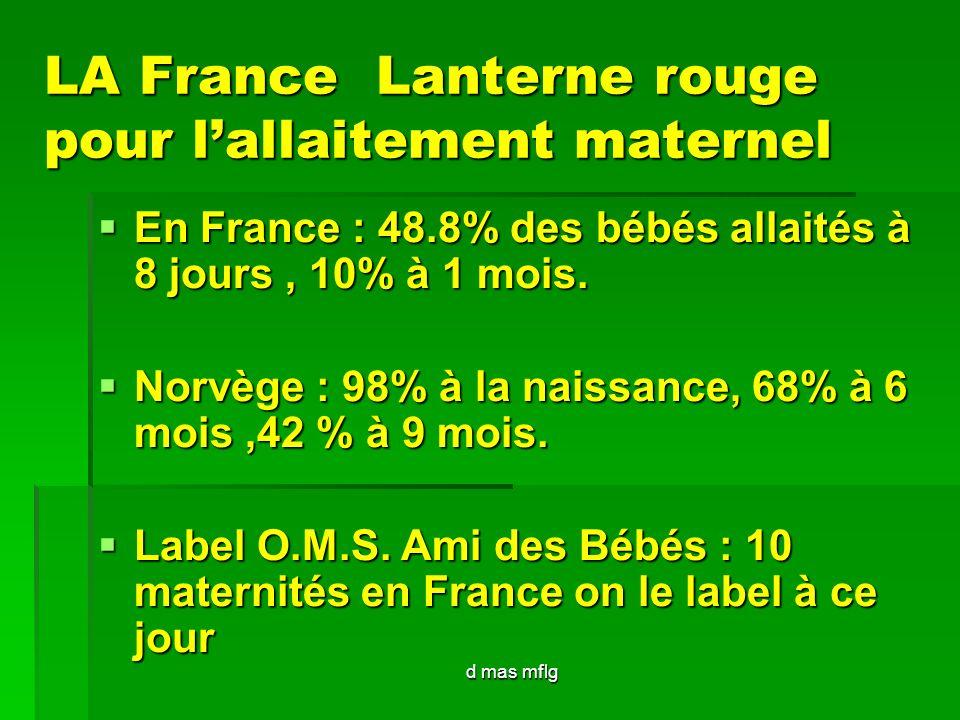 d mas mflg LA France Lanterne rouge pour lallaitement maternel En France : 48.8% des bébés allaités à 8 jours, 10% à 1 mois. En France : 48.8% des béb