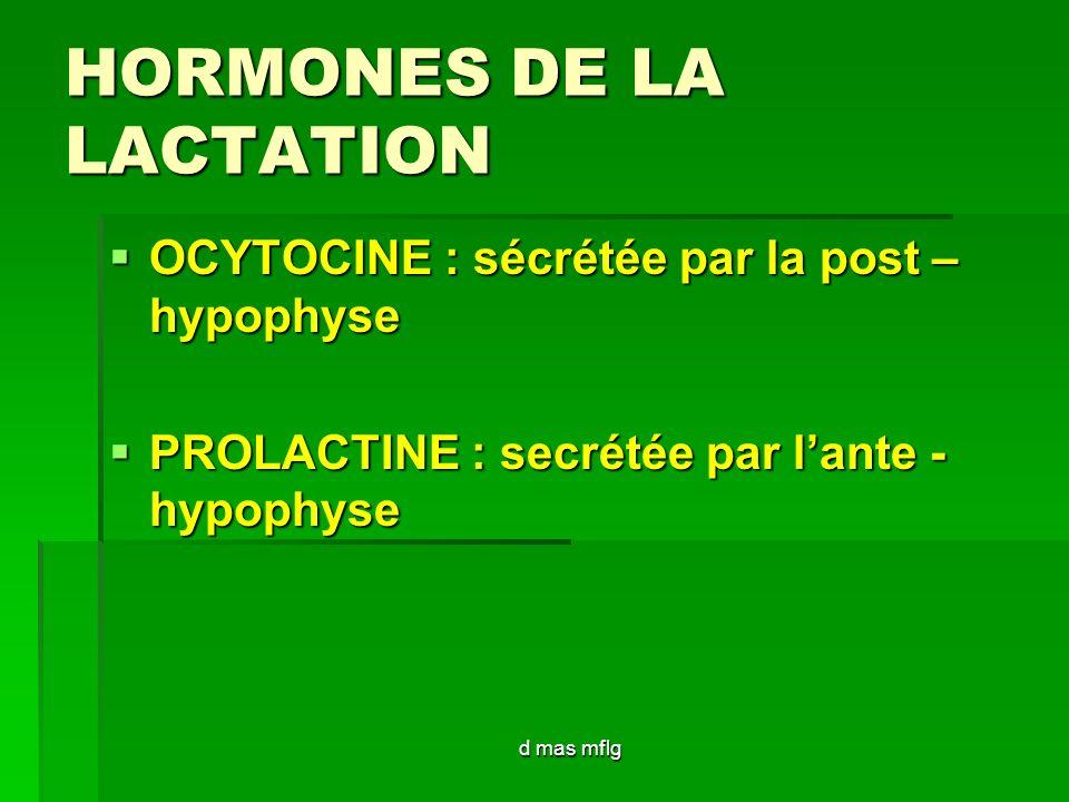 d mas mflg HORMONES DE LA LACTATION OCYTOCINE : sécrétée par la post – hypophyse OCYTOCINE : sécrétée par la post – hypophyse PROLACTINE : secrétée pa