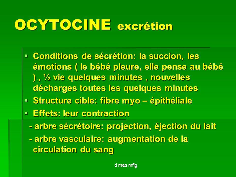 d mas mflg OCYTOCINE excrétion Conditions de sécrétion: la succion, les émotions ( le bébé pleure, elle pense au bébé ), ½ vie quelques minutes, nouve