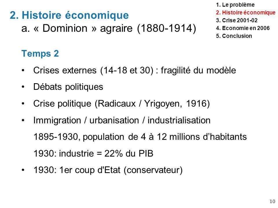 10 Temps 2 Crises externes (14-18 et 30) : fragilité du modèle Débats politiques Crise politique (Radicaux / Yrigoyen, 1916) Immigration / urbanisatio