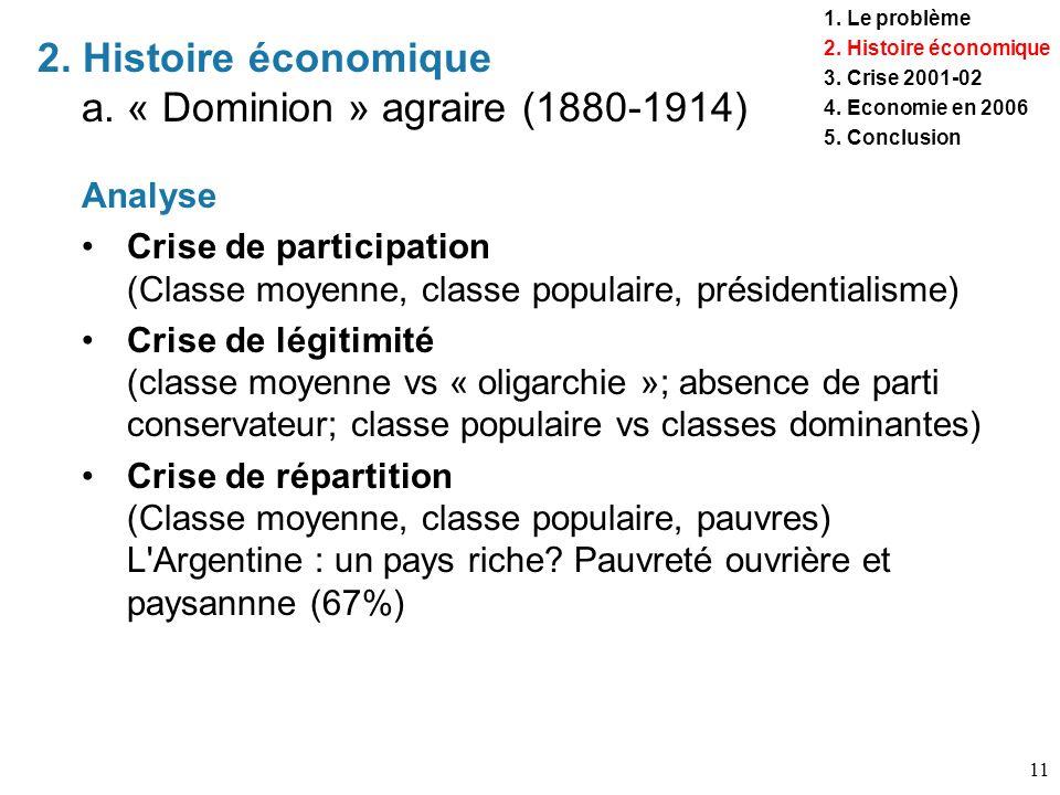 11 Analyse Crise de participation (Classe moyenne, classe populaire, présidentialisme) Crise de légitimité (classe moyenne vs « oligarchie »; absence