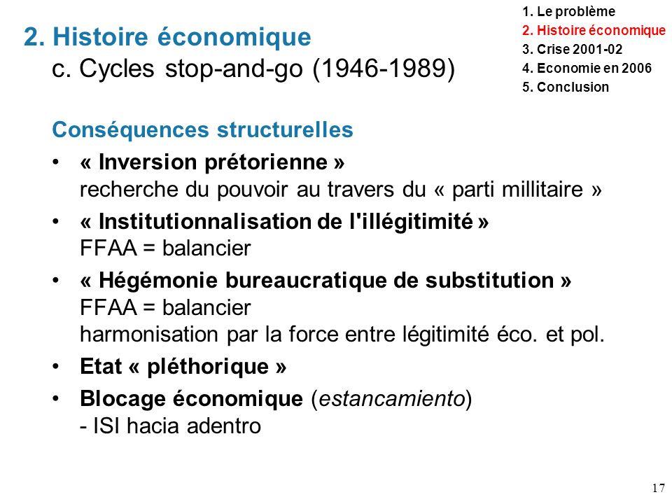 17 Conséquences structurelles « Inversion prétorienne » recherche du pouvoir au travers du « parti millitaire » « Institutionnalisation de l'illégitim