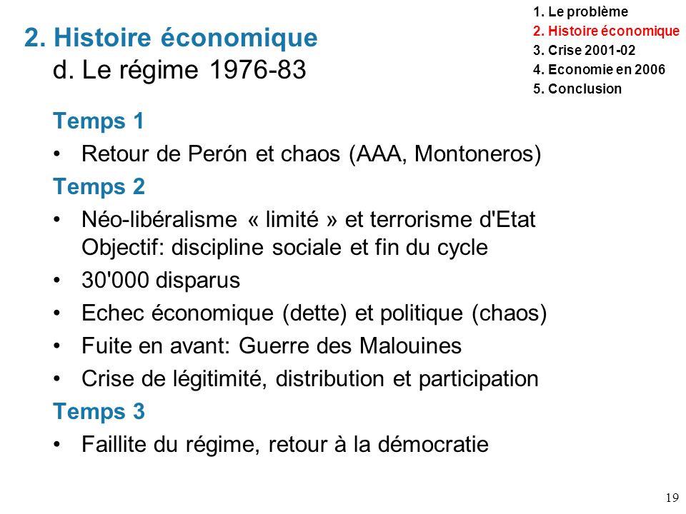 19 Temps 1 Retour de Perón et chaos (AAA, Montoneros) Temps 2 Néo-libéralisme « limité » et terrorisme d'Etat Objectif: discipline sociale et fin du c