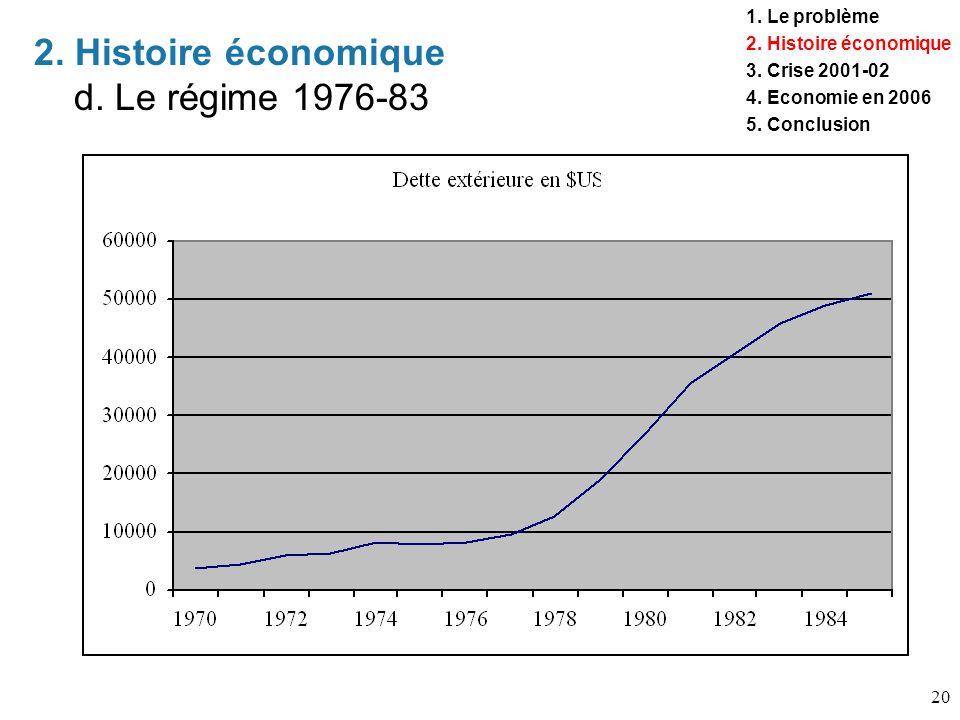 20 2. Histoire économique d. Le régime 1976-83 1. Le problème 2. Histoire économique 3. Crise 2001-02 4. Economie en 2006 5. Conclusion