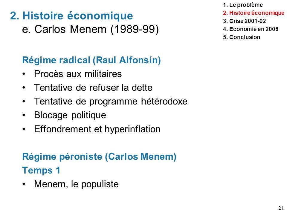 21 Régime radical (Raul Alfonsín) Procès aux militaires Tentative de refuser la dette Tentative de programme hétérodoxe Blocage politique Effondrement