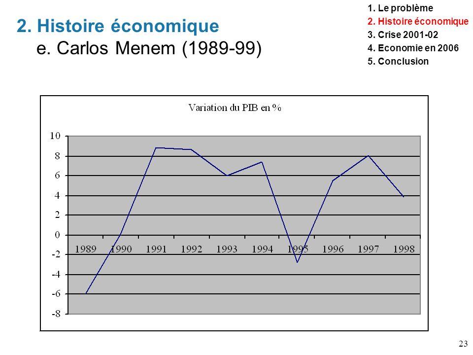 23 2. Histoire économique e. Carlos Menem (1989-99) 1. Le problème 2. Histoire économique 3. Crise 2001-02 4. Economie en 2006 5. Conclusion