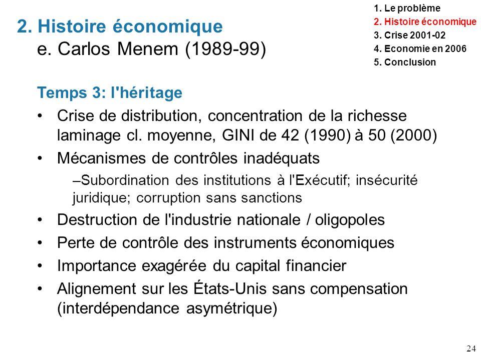 24 2. Histoire économique e. Carlos Menem (1989-99) 1. Le problème 2. Histoire économique 3. Crise 2001-02 4. Economie en 2006 5. Conclusion Temps 3: