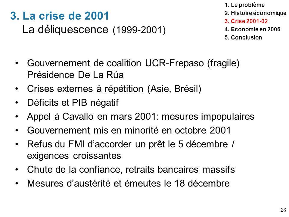26 3. La crise de 2001 La déliquescence (1999-2001) 1. Le problème 2. Histoire économique 3. Crise 2001-02 4. Economie en 2006 5. Conclusion Gouvernem