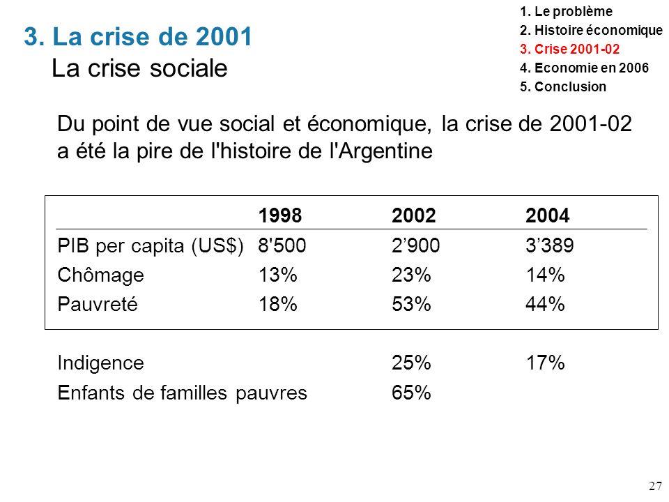 27 3. La crise de 2001 La crise sociale 1. Le problème 2. Histoire économique 3. Crise 2001-02 4. Economie en 2006 5. Conclusion Du point de vue socia
