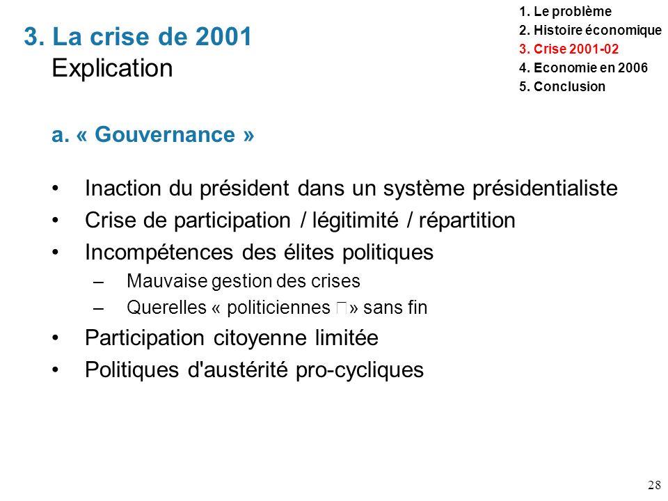 28 3. La crise de 2001 Explication 1. Le problème 2. Histoire économique 3. Crise 2001-02 4. Economie en 2006 5. Conclusion a. « Gouvernance » Inactio
